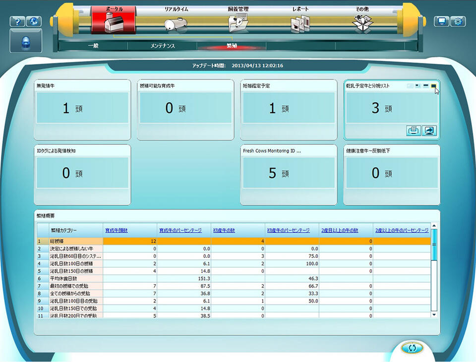 SCR飼養管理ソフト データフロー2